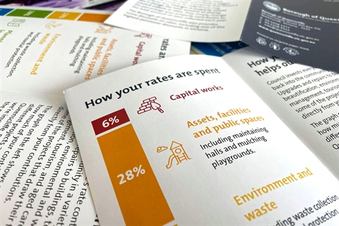 Inside of rates brochures stacked on top of each other
